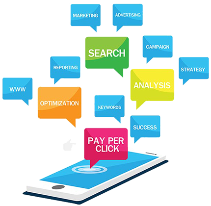 PPC-Optimization-What-is-PPC-Optimization.png